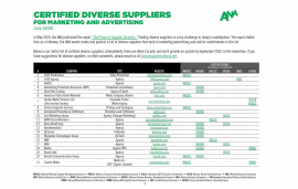 List of Certified Diverse Suppliers for Marketing/Advertising (USA)